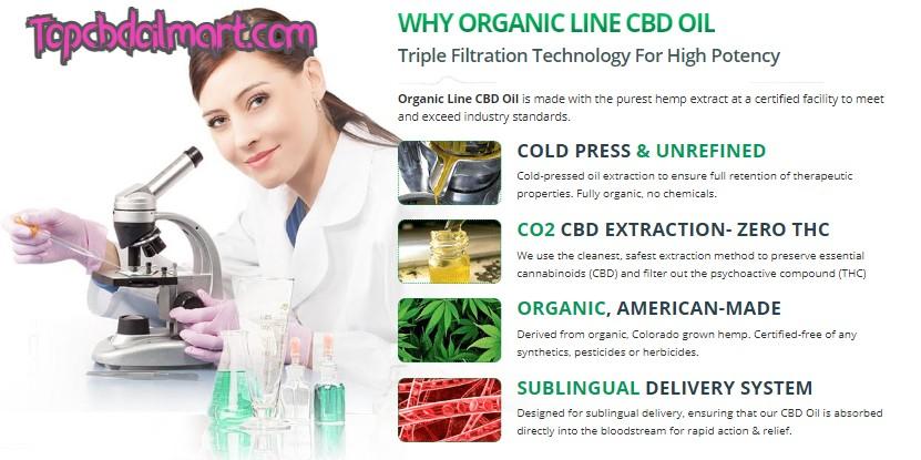 Organic Line CBD france