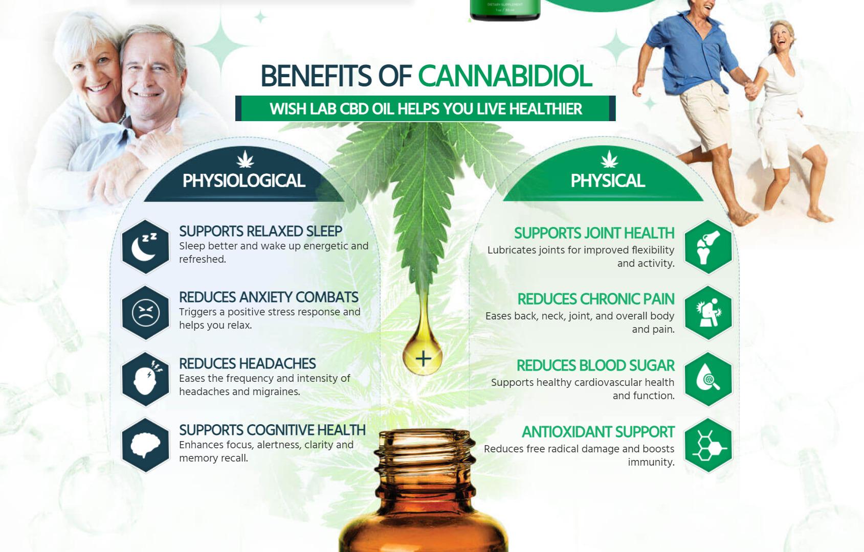 wish lab cbd oil benefits