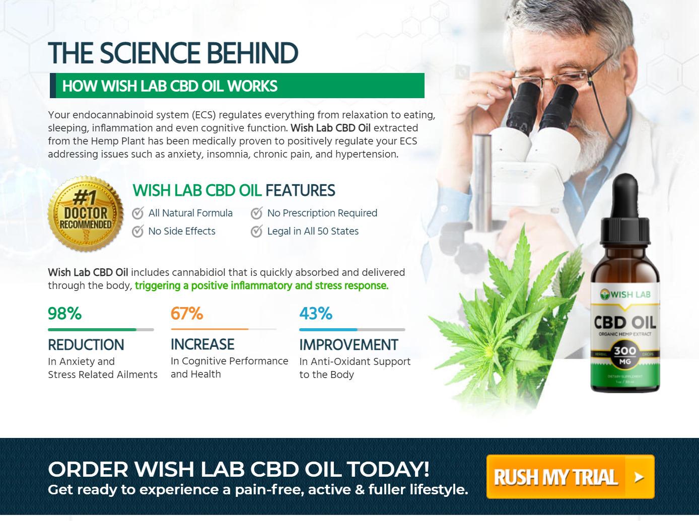 wish lab cbd oil rev