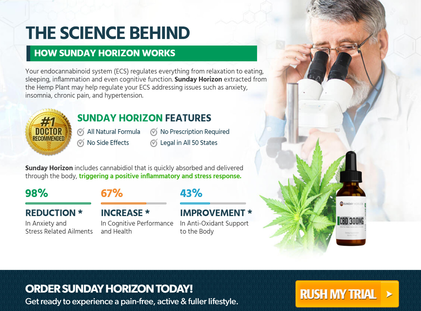 sunday horizon cbd oil rev